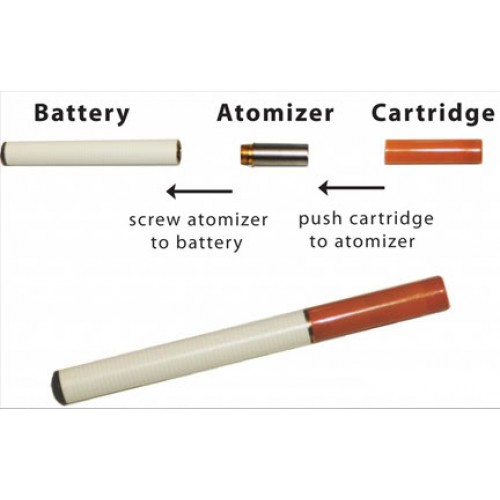 Quotes on electronic cigarettes